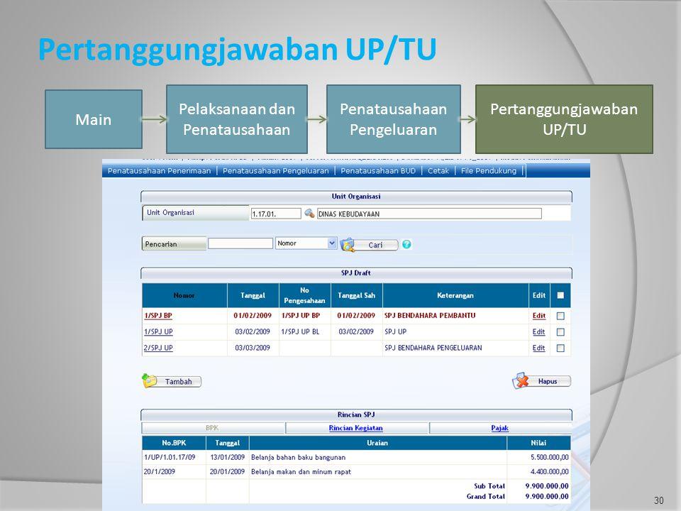 Pertanggungjawaban UP/TU Main Pelaksanaan dan Penatausahaan Penatausahaan Pengeluaran Pertanggungjawaban UP/TU 30