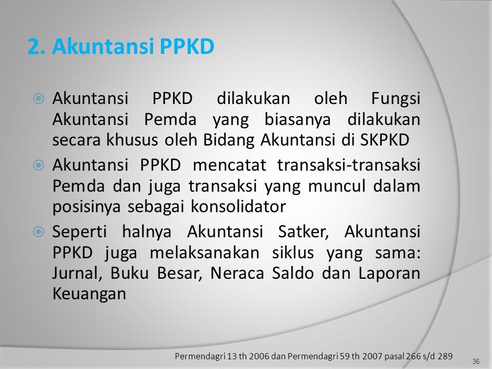 2. Akuntansi PPKD  Akuntansi PPKD dilakukan oleh Fungsi Akuntansi Pemda yang biasanya dilakukan secara khusus oleh Bidang Akuntansi di SKPKD  Akunta