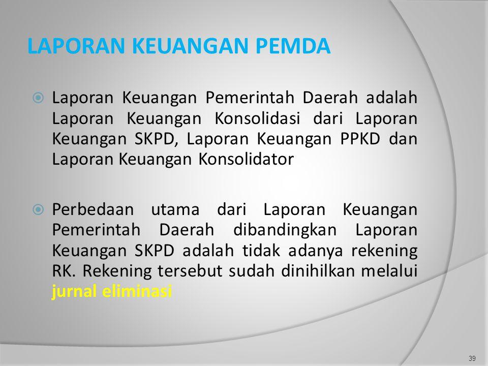  Laporan Keuangan Pemerintah Daerah adalah Laporan Keuangan Konsolidasi dari Laporan Keuangan SKPD, Laporan Keuangan PPKD dan Laporan Keuangan Konsolidator  Perbedaan utama dari Laporan Keuangan Pemerintah Daerah dibandingkan Laporan Keuangan SKPD adalah tidak adanya rekening RK.