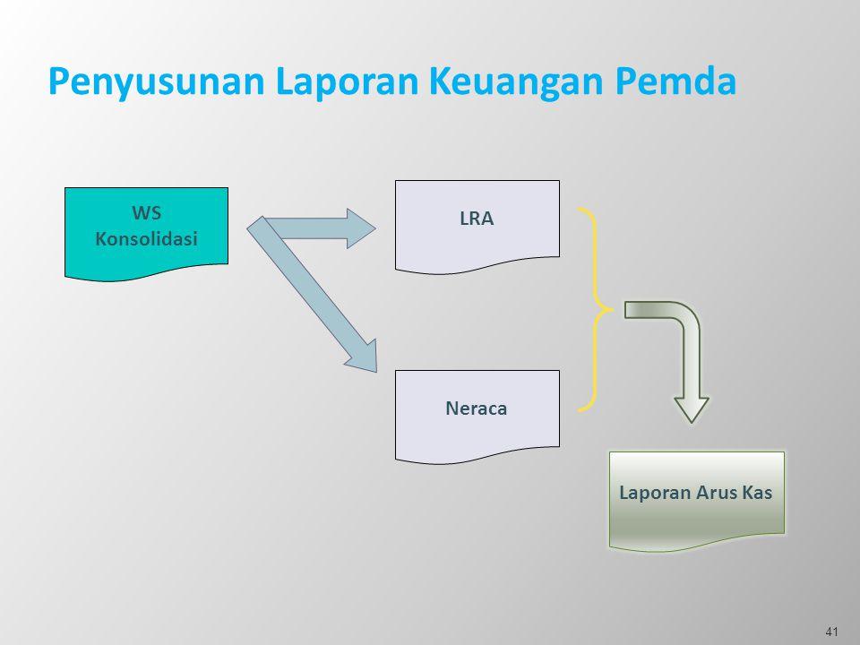 Penyusunan Laporan Keuangan Pemda WS Konsolidasi LRA Neraca Laporan Arus Kas 41