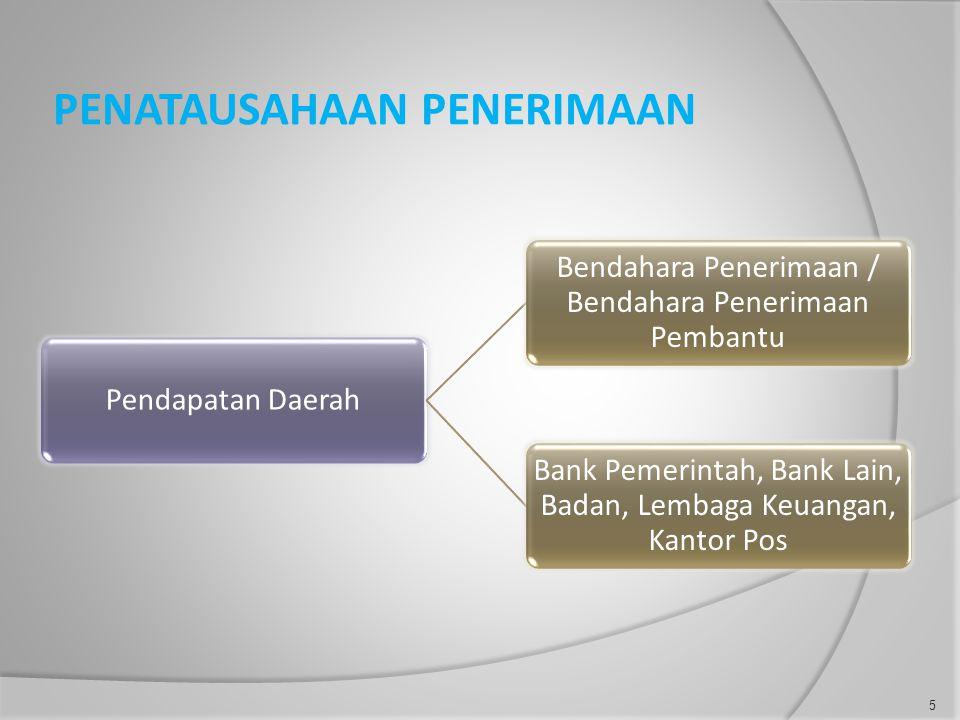 Pendapatan Daerah Bendahara Penerimaan / Bendahara Penerimaan Pembantu Bank Pemerintah, Bank Lain, Badan, Lembaga Keuangan, Kantor Pos PENATAUSAHAAN PENERIMAAN 5
