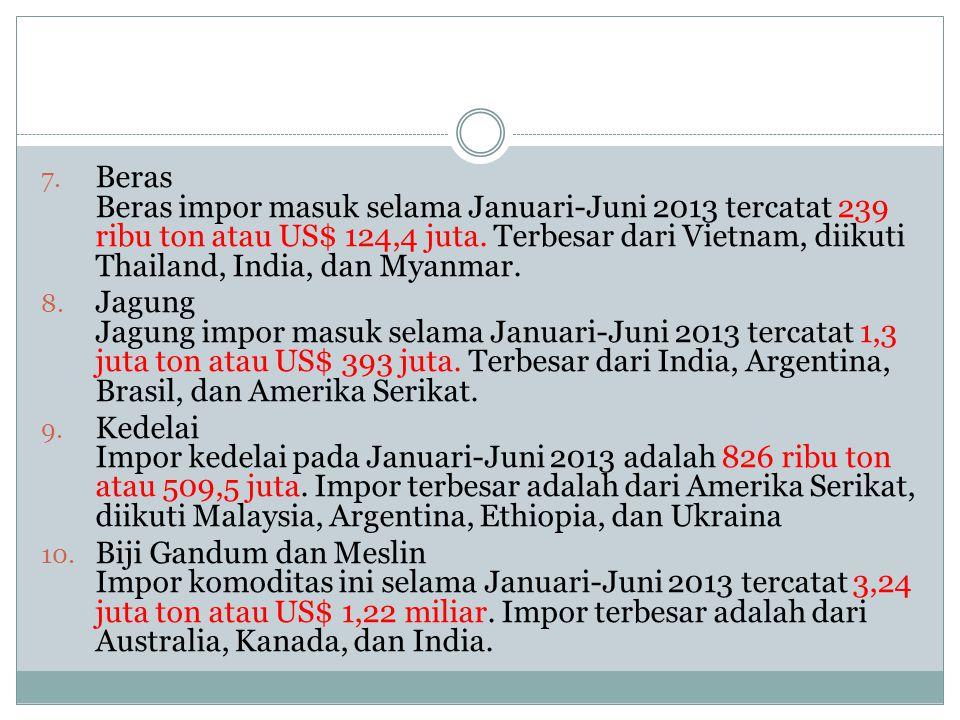 7. Beras Beras impor masuk selama Januari-Juni 2013 tercatat 239 ribu ton atau US$ 124,4 juta. Terbesar dari Vietnam, diikuti Thailand, India, dan Mya