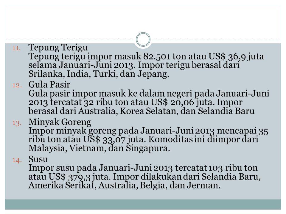 11. Tepung Terigu Tepung terigu impor masuk 82.501 ton atau US$ 36,9 juta selama Januari-Juni 2013. Impor terigu berasal dari Srilanka, India, Turki,