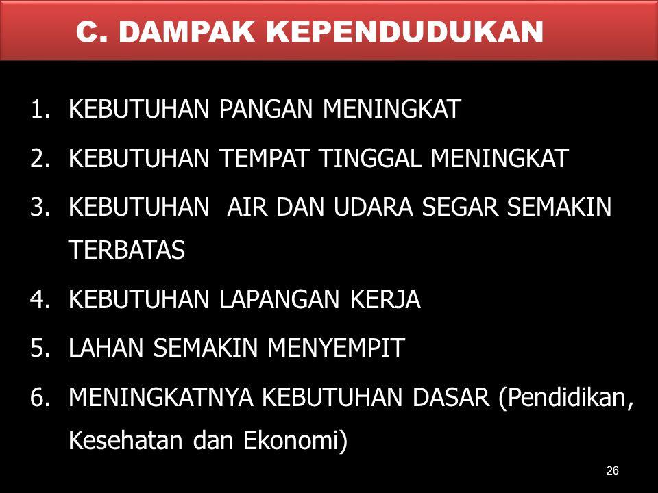1.KEBUTUHAN PANGAN MENINGKAT 2.KEBUTUHAN TEMPAT TINGGAL MENINGKAT 3.KEBUTUHAN AIR DAN UDARA SEGAR SEMAKIN TERBATAS 4.KEBUTUHAN LAPANGAN KERJA 5.LAHAN SEMAKIN MENYEMPIT 6.MENINGKATNYA KEBUTUHAN DASAR (Pendidikan, Kesehatan dan Ekonomi) C.