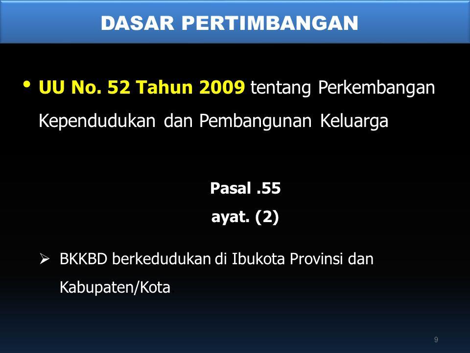 • UU No. 52 Tahun 2009 tentang Perkembangan Kependudukan dan Pembangunan Keluarga Pasal.55 ayat. (2)  BKKBD berkedudukan di Ibukota Provinsi dan Kabu
