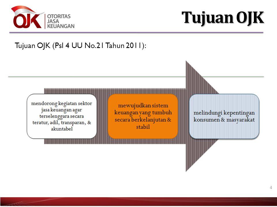 4 Tujuan OJK (Psl 4 UU No.21 Tahun 2011): Tujuan OJK