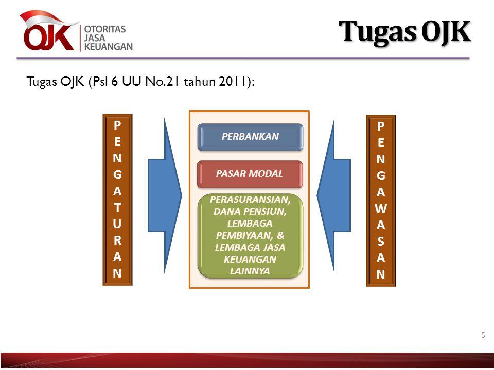 5 Tugas OJK (Psl 6 UU No.21 tahun 2011): Tugas OJK PERBANKAN PASAR MODAL PERASURANSIAN, DANA PENSIUN, LEMBAGA PEMBIYAAN, & LEMBAGA JASA KEUANGAN LAINN