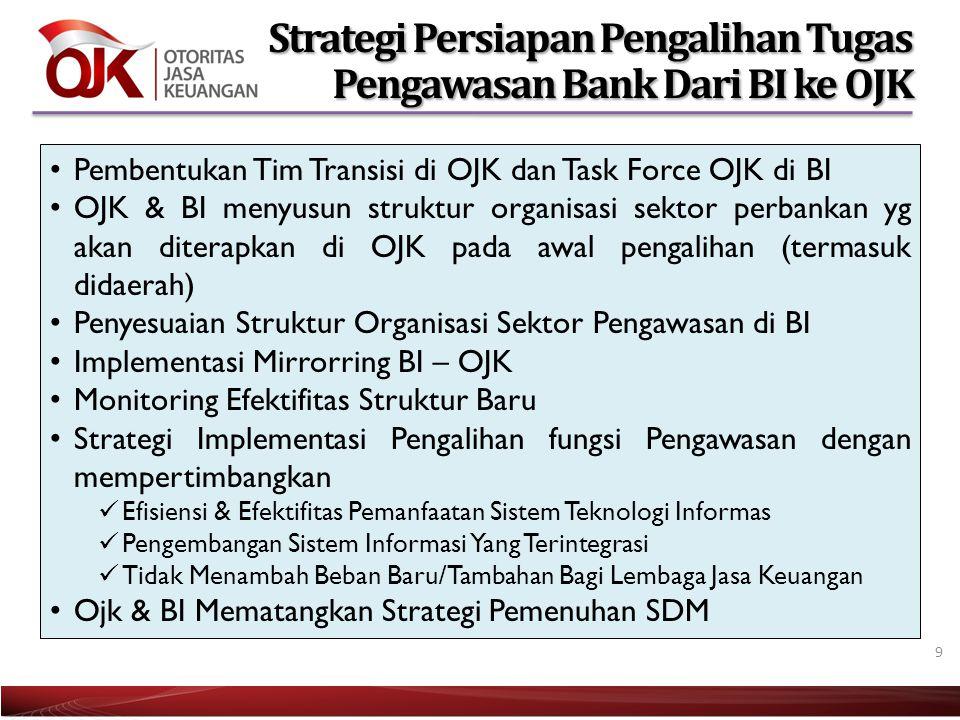 9 Strategi Persiapan Pengalihan Tugas Pengawasan Bank Dari BI ke OJK • Pembentukan Tim Transisi di OJK dan Task Force OJK di BI • OJK & BI menyusun st