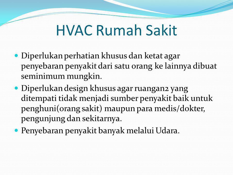 HVAC Rumah Sakit  Diperlukan perhatian khusus dan ketat agar penyebaran penyakit dari satu orang ke lainnya dibuat seminimum mungkin.  Diperlukan de