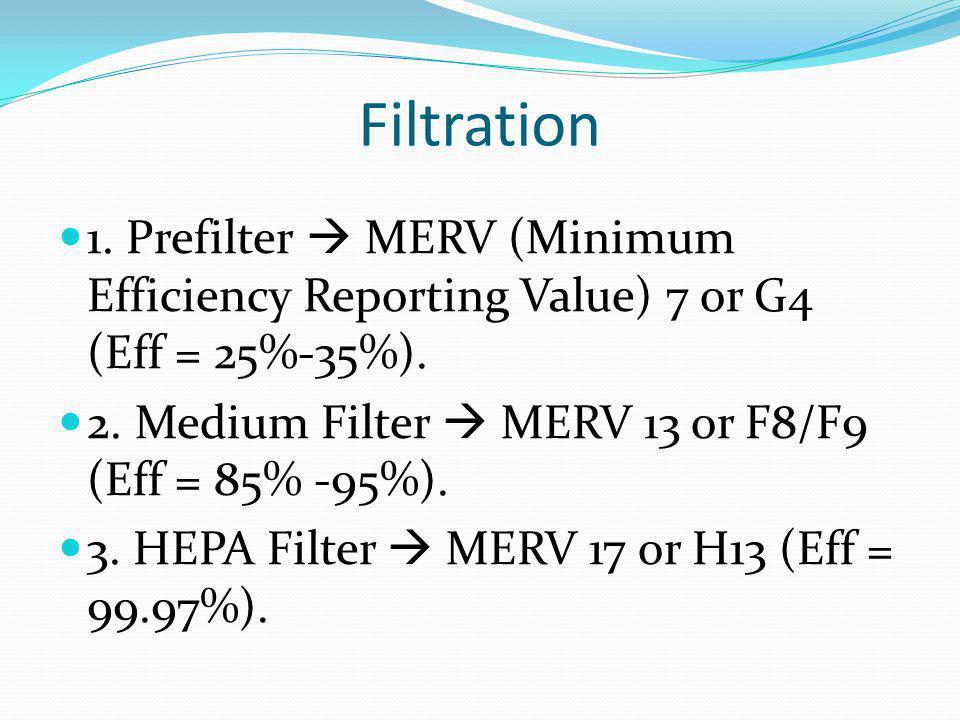 Filtration  1. Prefilter  MERV (Minimum Efficiency Reporting Value) 7 or G4 (Eff = 25%-35%).  2. Medium Filter  MERV 13 or F8/F9 (Eff = 85% -95%).
