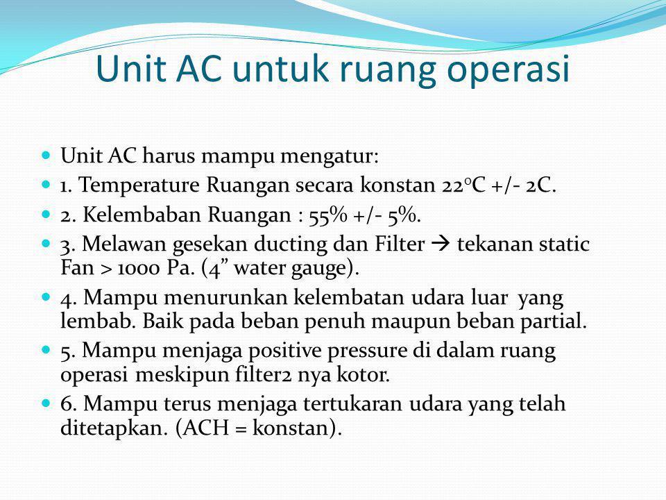 Unit AC untuk ruang operasi  Unit AC harus mampu mengatur:  1. Temperature Ruangan secara konstan 22 0 C +/- 2C.  2. Kelembaban Ruangan : 55% +/- 5