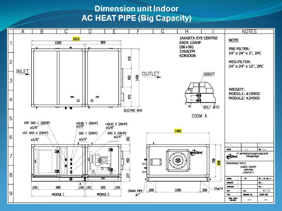 Dimension unit Indoor AC HEAT PIPE (Big Capacity)