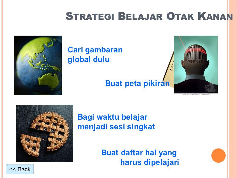 S TRATEGI B ELAJAR O TAK K ANAN Cari gambaran global dulu Buat peta pikiran Bagi waktu belajar menjadi sesi singkat Buat daftar hal yang harus dipelajari << Back