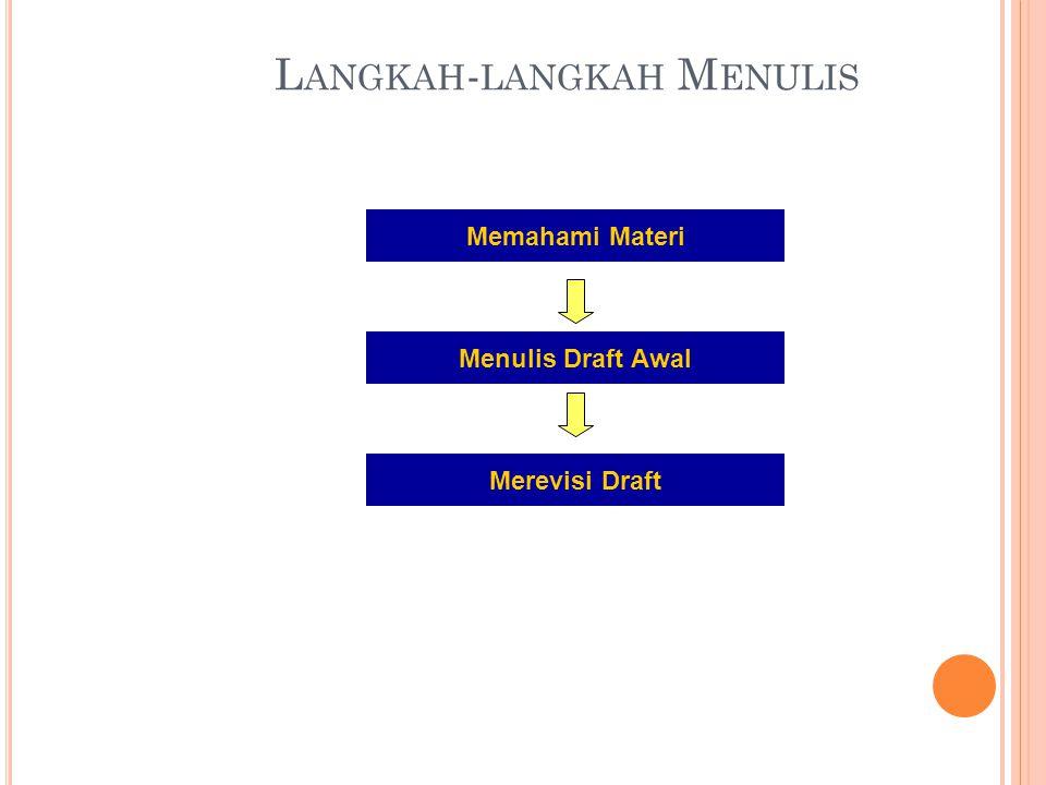 L ANGKAH - LANGKAH M ENULIS Memahami Materi Menulis Draft Awal Merevisi Draft