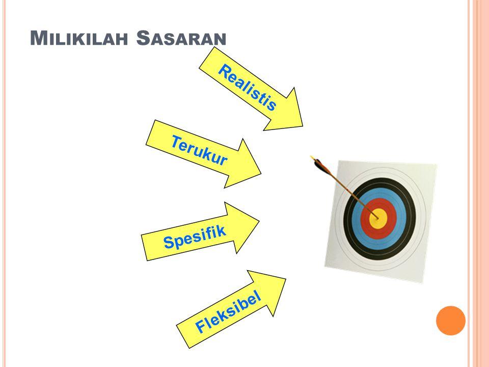 M ILIKILAH S ASARAN Realistis Fleksibel Terukur Spesifik