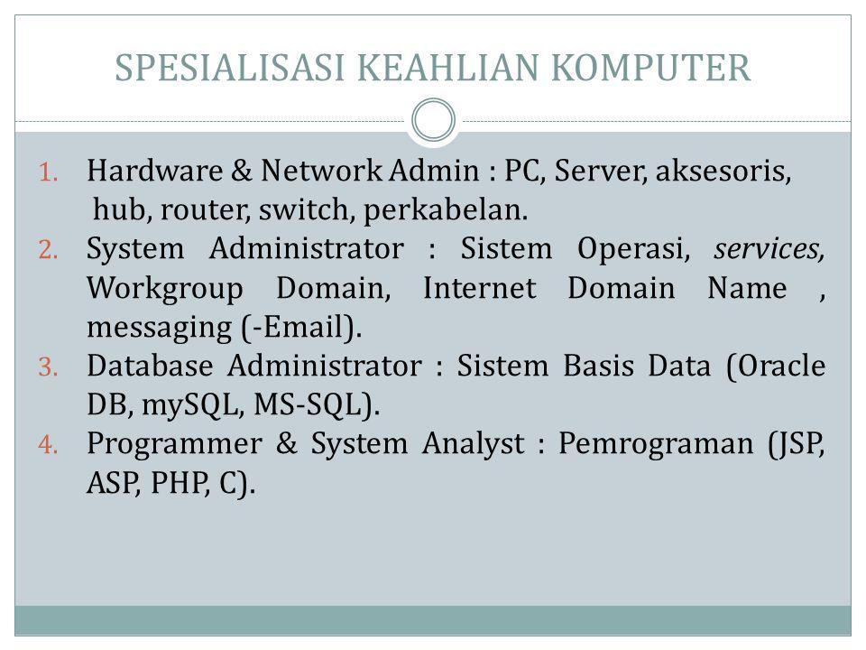 SPESIALISASI KEAHLIAN KOMPUTER 1. Hardware & Network Admin : PC, Server, aksesoris, hub, router, switch, perkabelan. 2. System Administrator : Sistem