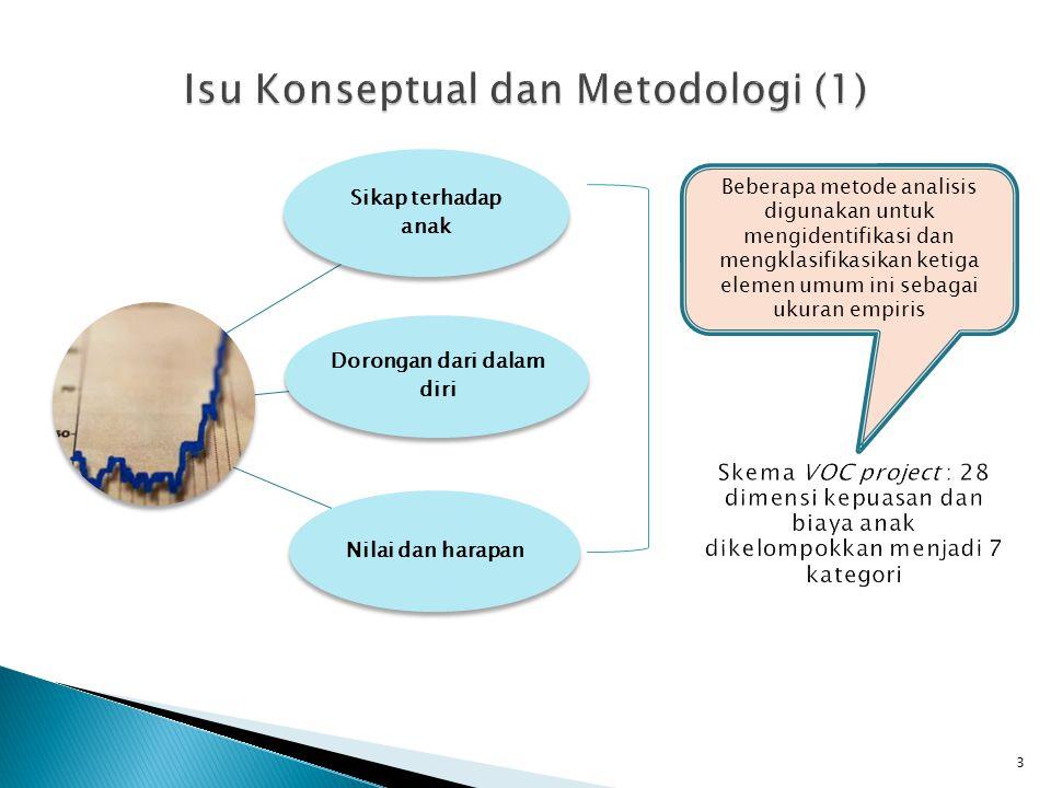 Sikap terhadap anak Dorongan dari dalam diri Nilai dan harapan Beberapa metode analisis digunakan untuk mengidentifikasi dan mengklasifikasikan ketiga elemen umum ini sebagai ukuran empiris 3