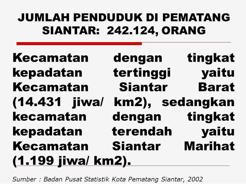Kecamatan dengan tingkat kepadatan tertinggi yaitu Kecamatan Siantar Barat (14.431 jiwa/ km2), sedangkan kecamatan dengan tingkat kepadatan terendah y