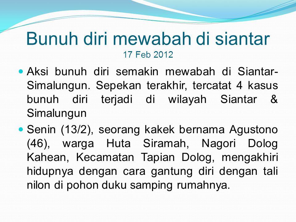 Bunuh diri mewabah di siantar 17 Feb 2012  Aksi bunuh diri semakin mewabah di Siantar- Simalungun. Sepekan terakhir, tercatat 4 kasus bunuh diri terj