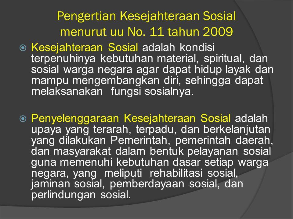 Pengertian Kesejahteraan Sosial menurut uu No.