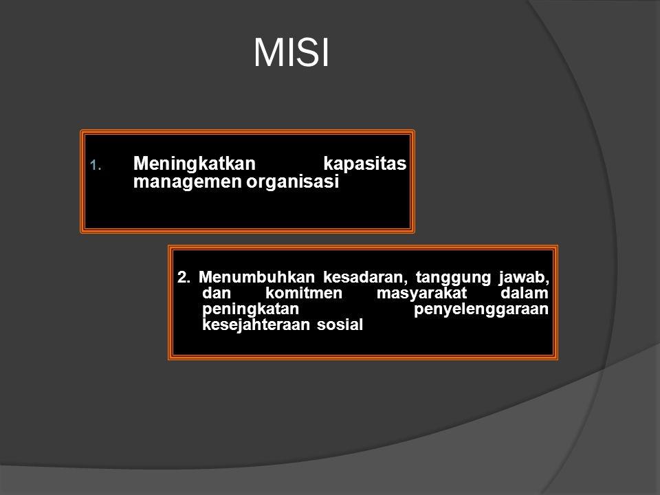 MISI 1.Meningkatkan kapasitas managemen organisasi 2.