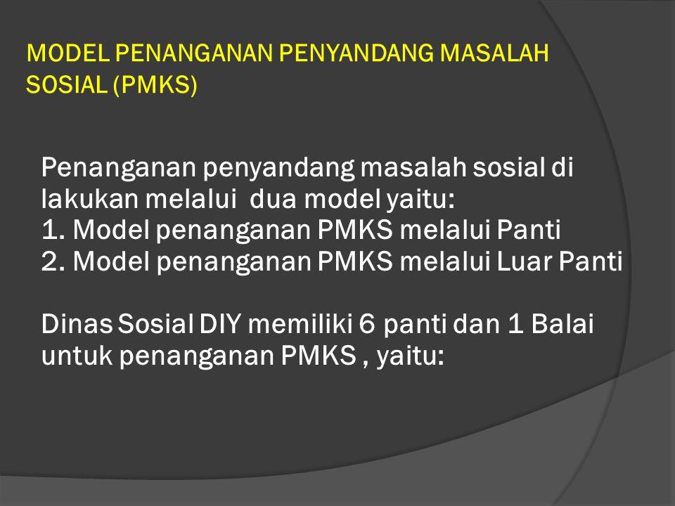 MODEL PENANGANAN PENYANDANG MASALAH SOSIAL (PMKS) Penanganan penyandang masalah sosial di lakukan melalui dua model yaitu: 1.