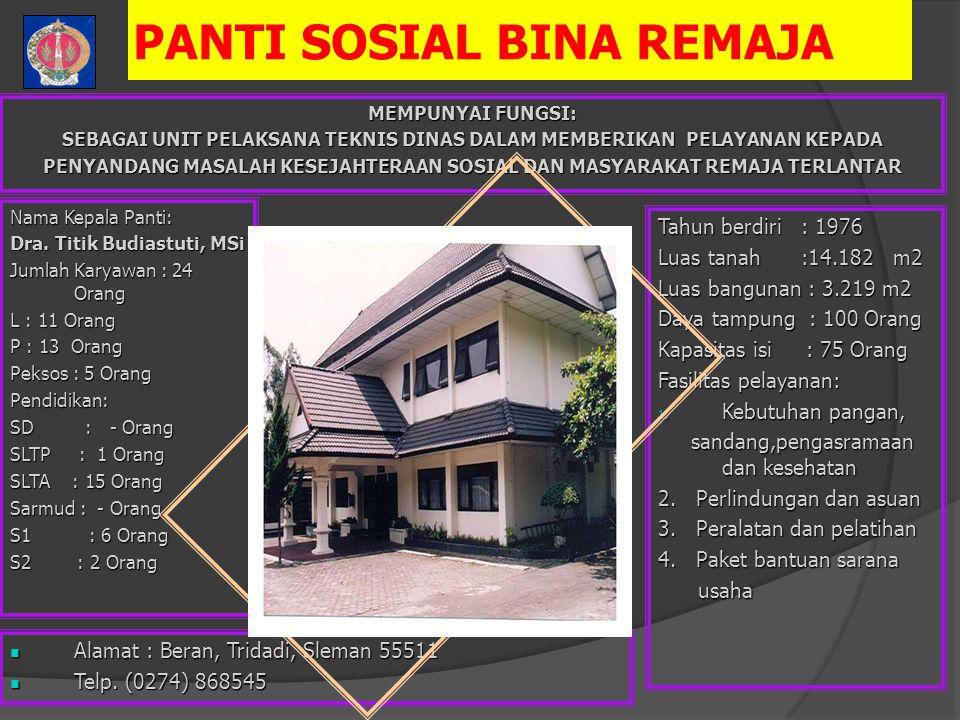 PANTI SOSIAL BINA REMAJA Nama Kepala Panti: Dra.