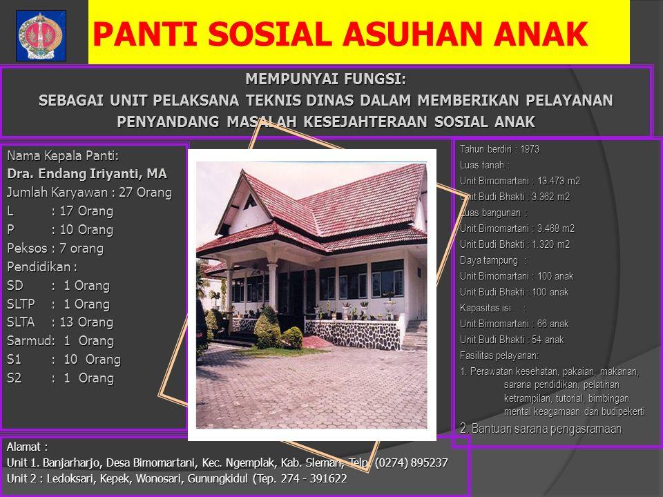 PANTI SOSIAL ASUHAN ANAK Nama Kepala Panti: Dra.