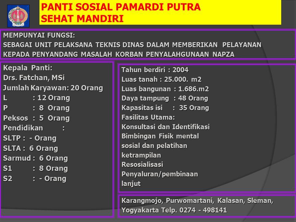 PANTI SOSIAL PAMARDI PUTRA SEHAT MANDIRI Kepala Panti: Drs.