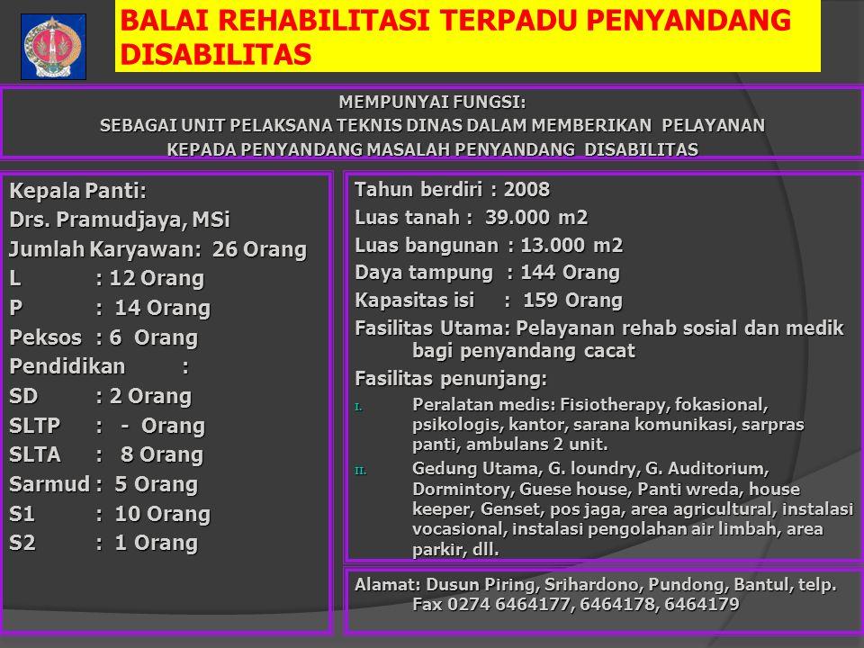 BALAI REHABILITASI TERPADU PENYANDANG DISABILITAS Kepala Panti: Drs.