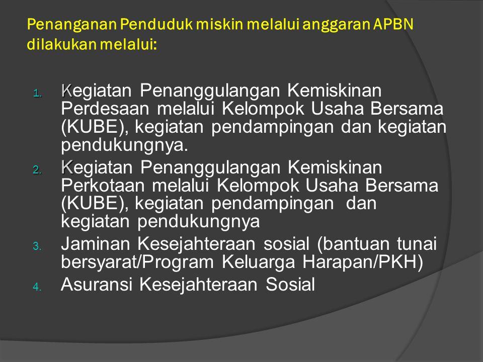 Penanganan Penduduk miskin melalui anggaran APBN dilakukan melalui: 1.