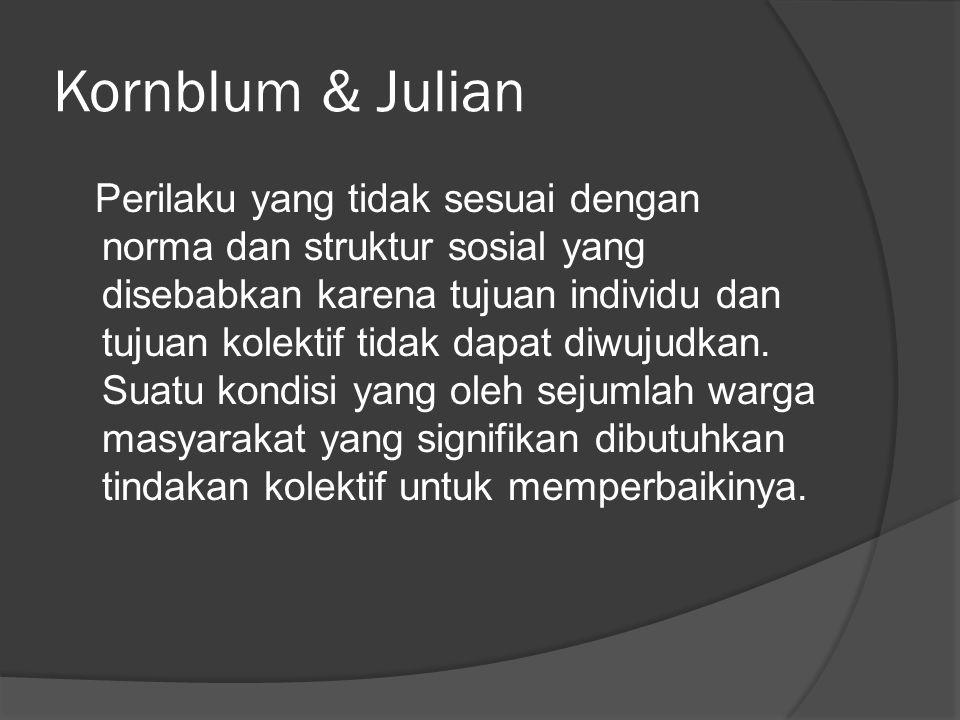 Kornblum & Julian Perilaku yang tidak sesuai dengan norma dan struktur sosial yang disebabkan karena tujuan individu dan tujuan kolektif tidak dapat diwujudkan.