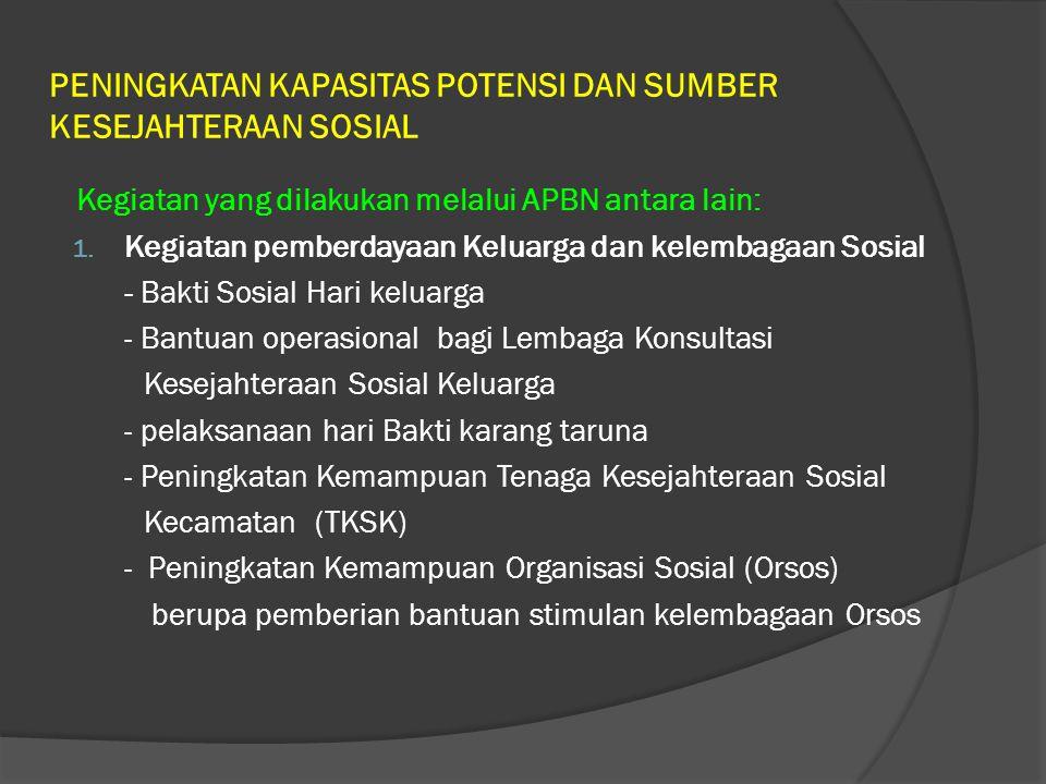 PENINGKATAN KAPASITAS POTENSI DAN SUMBER KESEJAHTERAAN SOSIAL Kegiatan yang dilakukan melalui APBN antara lain: 1.