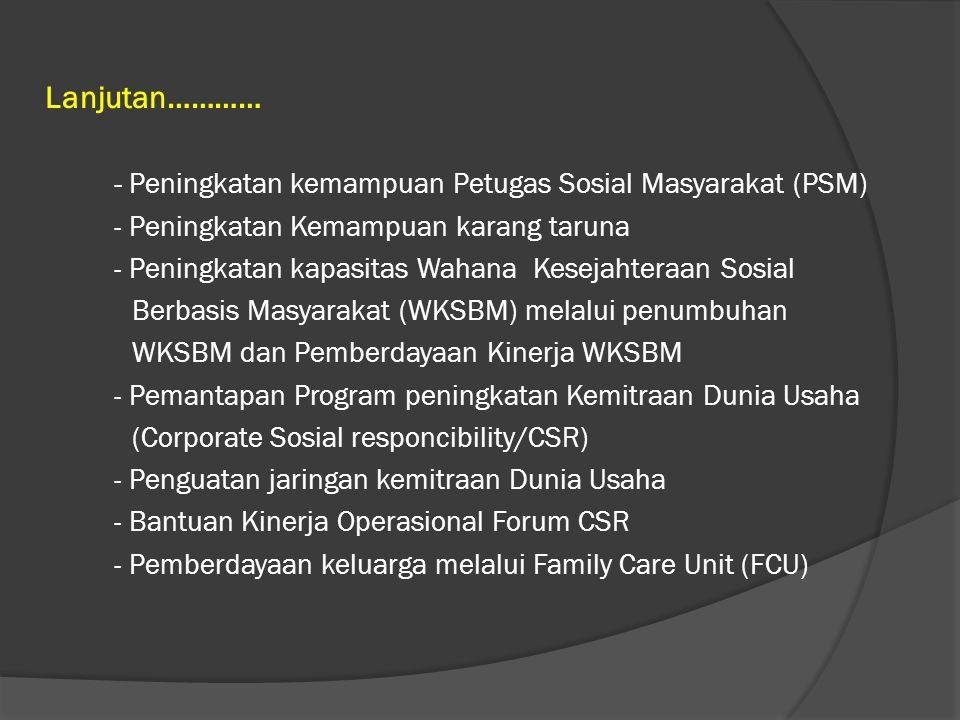 Lanjutan………… - Peningkatan kemampuan Petugas Sosial Masyarakat (PSM) - Peningkatan Kemampuan karang taruna - Peningkatan kapasitas Wahana Kesejahteraan Sosial Berbasis Masyarakat (WKSBM) melalui penumbuhan WKSBM dan Pemberdayaan Kinerja WKSBM - Pemantapan Program peningkatan Kemitraan Dunia Usaha (Corporate Sosial responcibility/CSR) - Penguatan jaringan kemitraan Dunia Usaha - Bantuan Kinerja Operasional Forum CSR - Pemberdayaan keluarga melalui Family Care Unit (FCU)