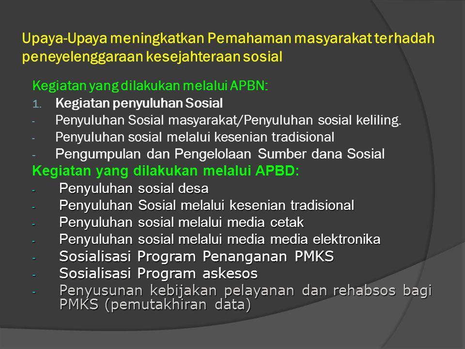 Upaya-Upaya meningkatkan Pemahaman masyarakat terhadah peneyelenggaraan kesejahteraan sosial Kegiatan yang dilakukan melalui APBN: 1.