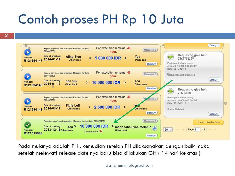 Contoh proses PH Rp 10 Juta daftarmmm.blogspot.com 21 Pada mulanya adalah PH, kemudian setelah PH dilaksanakan dengan baik maka setelah melewati release date nya baru bisa dilakukan GH ( 14 hari ke atas )
