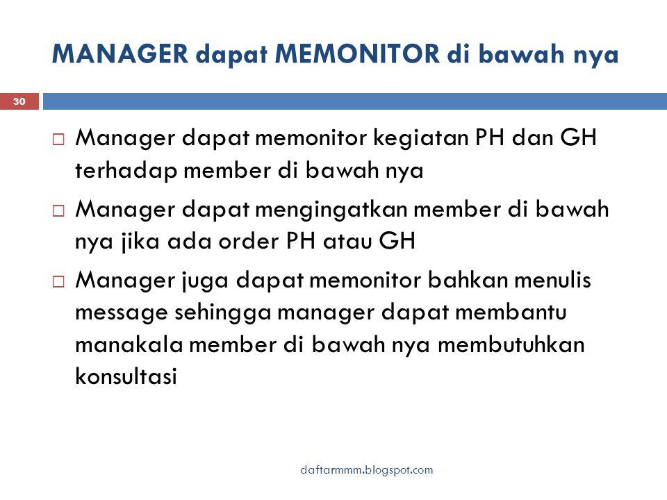 MANAGER dapat MEMONITOR di bawah nya daftarmmm.blogspot.com 30  Manager dapat memonitor kegiatan PH dan GH terhadap member di bawah nya  Manager dapat mengingatkan member di bawah nya jika ada order PH atau GH  Manager juga dapat memonitor bahkan menulis message sehingga manager dapat membantu manakala member di bawah nya membutuhkan konsultasi