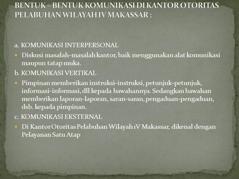 a. KOMUNIKASI INTERPERSONAL  Diskusi masalah-masalah kantor, baik menggunakan alat komunikasi maupun tatap muka. b. KOMUNIKASI VERTIKAL  Pimpinan me