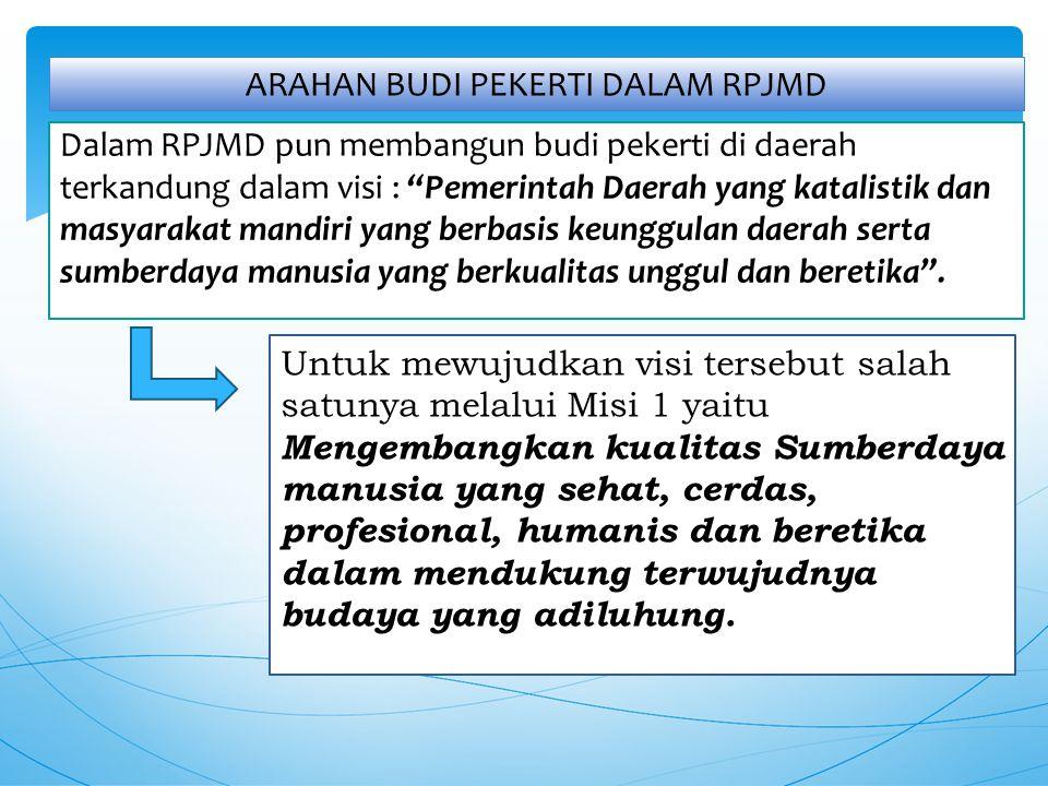 Dalam RPJMD pun membangun budi pekerti di daerah terkandung dalam visi : Pemerintah Daerah yang katalistik dan masyarakat mandiri yang berbasis keunggulan daerah serta sumberdaya manusia yang berkualitas unggul dan beretika .