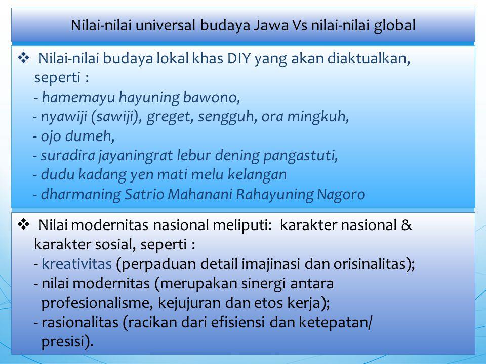  Nilai-nilai budaya lokal khas DIY yang akan diaktualkan, seperti : - hamemayu hayuning bawono, - nyawiji (sawiji), greget, sengguh, ora mingkuh, - ojo dumeh, - suradira jayaningrat lebur dening pangastuti, - dudu kadang yen mati melu kelangan - dharmaning Satrio Mahanani Rahayuning Nagoro  Nilai modernitas nasional meliputi: karakter nasional & karakter sosial, seperti : - kreativitas (perpaduan detail imajinasi dan orisinalitas); - nilai modernitas (merupakan sinergi antara profesionalisme, kejujuran dan etos kerja); - rasionalitas (racikan dari efisiensi dan ketepatan/ presisi).