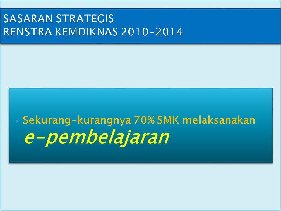 SASARAN STRATEGIS RENSTRA KEMDIKNAS 2010-2014  Sekurang-kurangnya 70% SMK melaksanakan e-pembelajaran