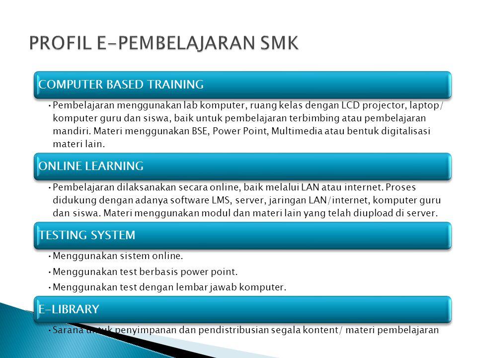 Setting Profil E-Pembelajaran SMK Penyediaan Hardware LCD Pro- jector dise- tiap ruang teori Lab Kom- puter Lap- top Guru dan Siswa Server Con- tent dan Data Ja- ringan LAN dan Inter- net Penyediaan Software dan Bahan Ajar Buku Seko -lah Elek- tro- nik Ba- han Ajar Po- wer Point Ba- han Ajar Inter- aktif/ Mul- time- dia Mo- dul Pem- bela- jaran E- Lear- ning Soft- ware LMS Soft- ware E- Libra -ry Penyiapan SDM Work- shop Penyu- sunan BSE Trai- ning Penge mbang an Bahan Ajar Power Point Trai- ning Imple- menta si Plat- form E- Pem- bela- jaran Trai- ning Imple- menta si E - Library