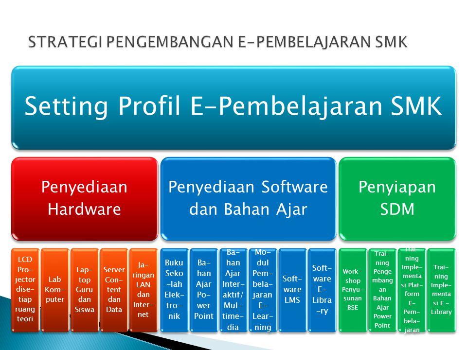 Setting Profil E-Pembelajaran SMK Penyediaan Hardware LCD Pro- jector dise- tiap ruang teori Lab Kom- puter Lap- top Guru dan Siswa Server Con- tent d