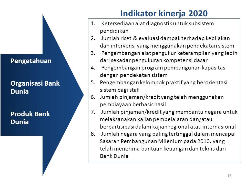 19 Pengetahuan Organisasi Bank Dunia Produk Bank Dunia 1.