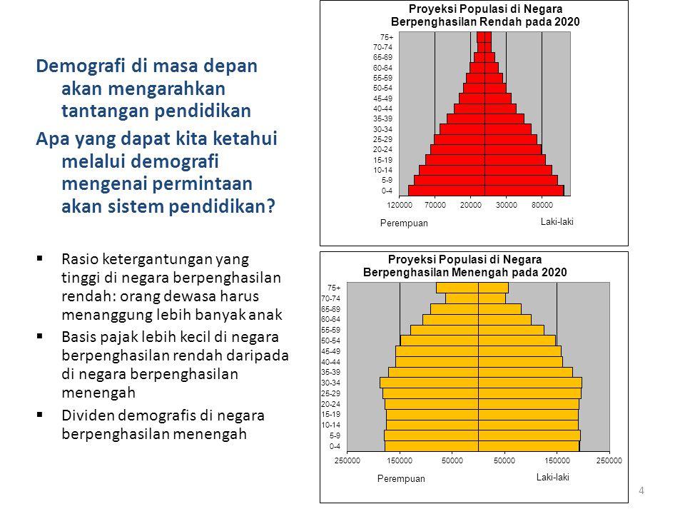Demografi di masa depan akan mengarahkan tantangan pendidikan Apa yang dapat kita ketahui melalui demografi mengenai permintaan akan sistem pendidikan.