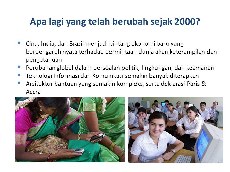 Apa lagi yang telah berubah sejak 2000.