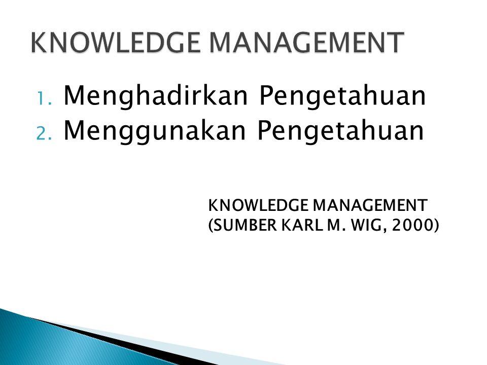 1. Menghadirkan Pengetahuan 2. Menggunakan Pengetahuan KNOWLEDGE MANAGEMENT (SUMBER KARL M. WIG, 2000)