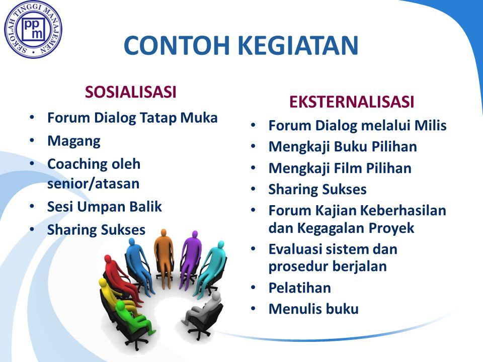 CONTOH KEGIATAN SOSIALISASI • Forum Dialog Tatap Muka • Magang • Coaching oleh senior/atasan • Sesi Umpan Balik • Sharing Sukses EKSTERNALISASI • Foru