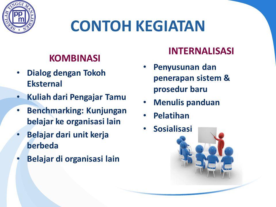 CONTOH KEGIATAN KOMBINASI • Dialog dengan Tokoh Eksternal • Kuliah dari Pengajar Tamu • Benchmarking: Kunjungan belajar ke organisasi lain • Belajar d
