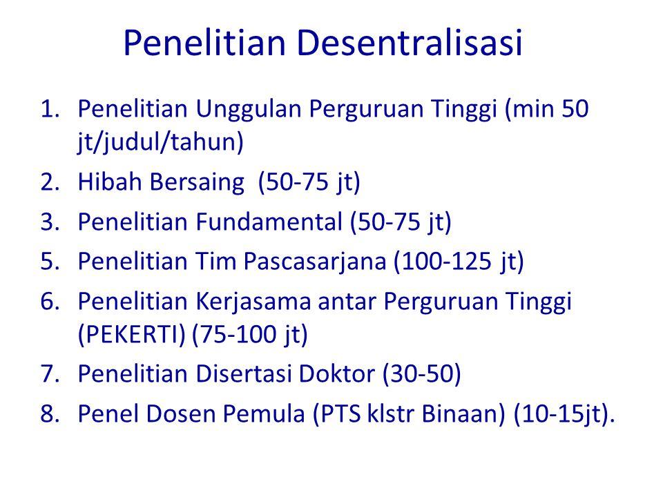 Penelitian Desentralisasi 1.Penelitian Unggulan Perguruan Tinggi (min 50 jt/judul/tahun) 2.Hibah Bersaing (50-75 jt) 3.Penelitian Fundamental (50-75 jt) 5.Penelitian Tim Pascasarjana (100-125 jt) 6.Penelitian Kerjasama antar Perguruan Tinggi (PEKERTI) (75-100 jt) 7.Penelitian Disertasi Doktor (30-50) 8.Penel Dosen Pemula (PTS klstr Binaan) (10-15jt).